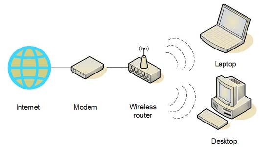 Интернет достъп по безжична мрежа