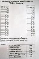 Разписание на ТК БУС Перник и Юнион Ивкони