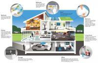 Какви са ползите от това да имаме умна къща